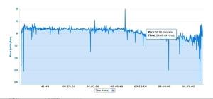 Scotiabank marathon pace chart